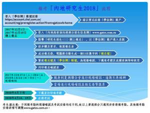 研招網流程2018new