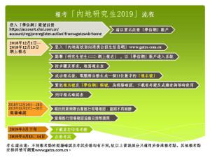 研招網流程2019new
