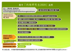 研招網流程2019
